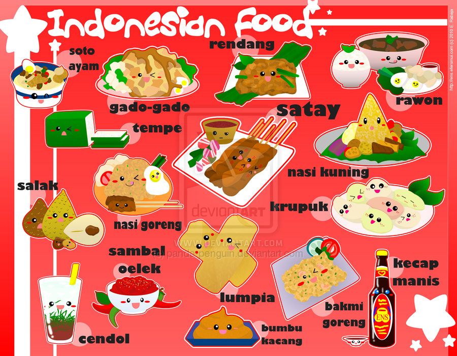 Indonesian Food Infografis Bahasa Indonesia Doodle