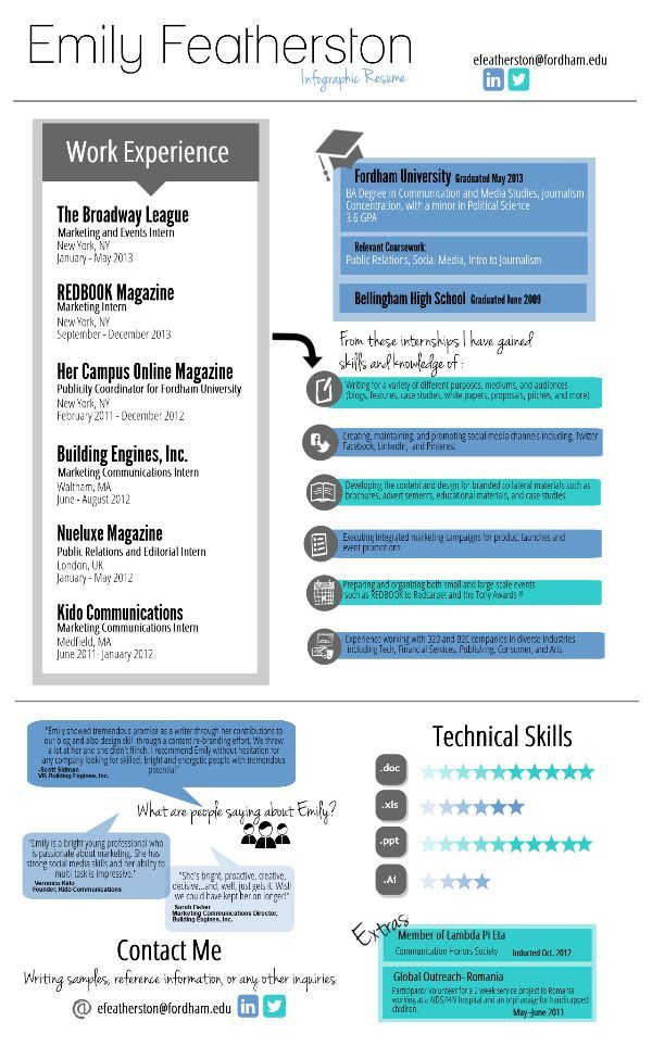 Delightful Infographic Technology Resumes | Resume | #infographics Made In @Piktochart  | // Resume Infographics .