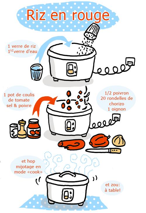 recette riz sauce tomate au rice cooker food pinterest tambouille riz et rouge. Black Bedroom Furniture Sets. Home Design Ideas