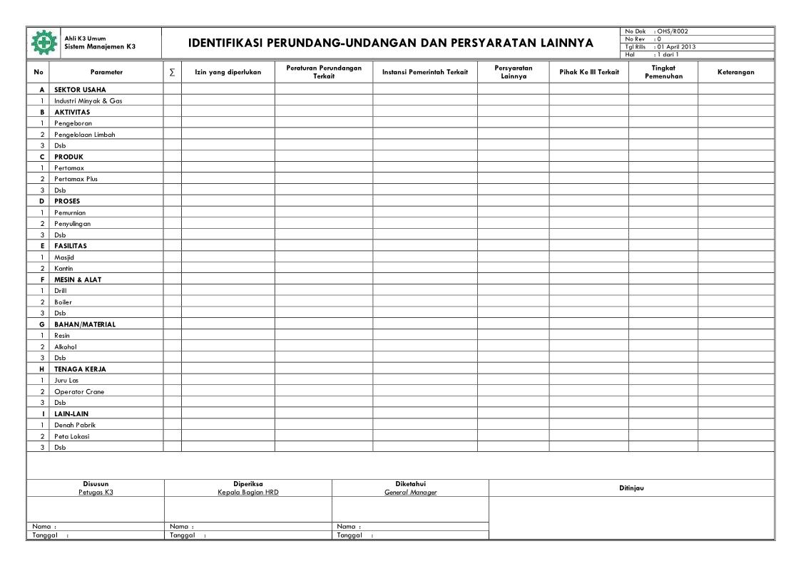 Formulir Identifikasi Peraturan Perundang Undangan Dan Persyaratan