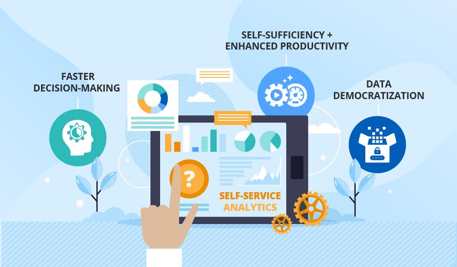 Self Service Analytics Or Your Next Step Towards A Data Driven Company Data Analytics Business Analytics Marketing Strategy Social Media