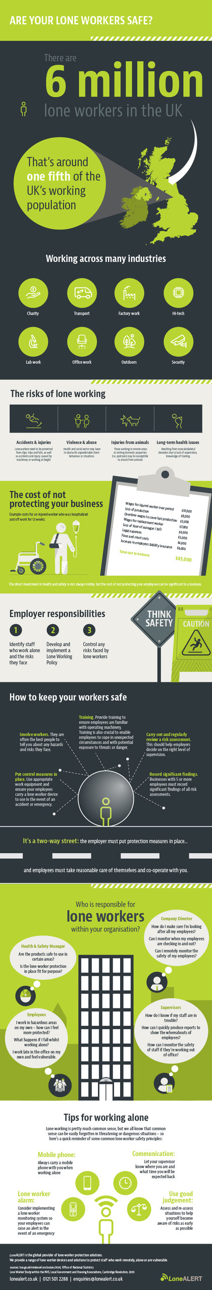 Infographic | Creating a safe workplace for your lone workers #HealthAndSafety