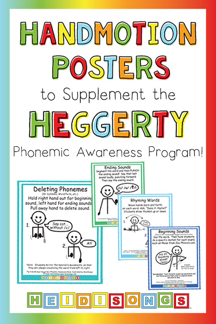 New! Handmotion Posters to Supplement the Heggerty Phonemic Awareness Program!