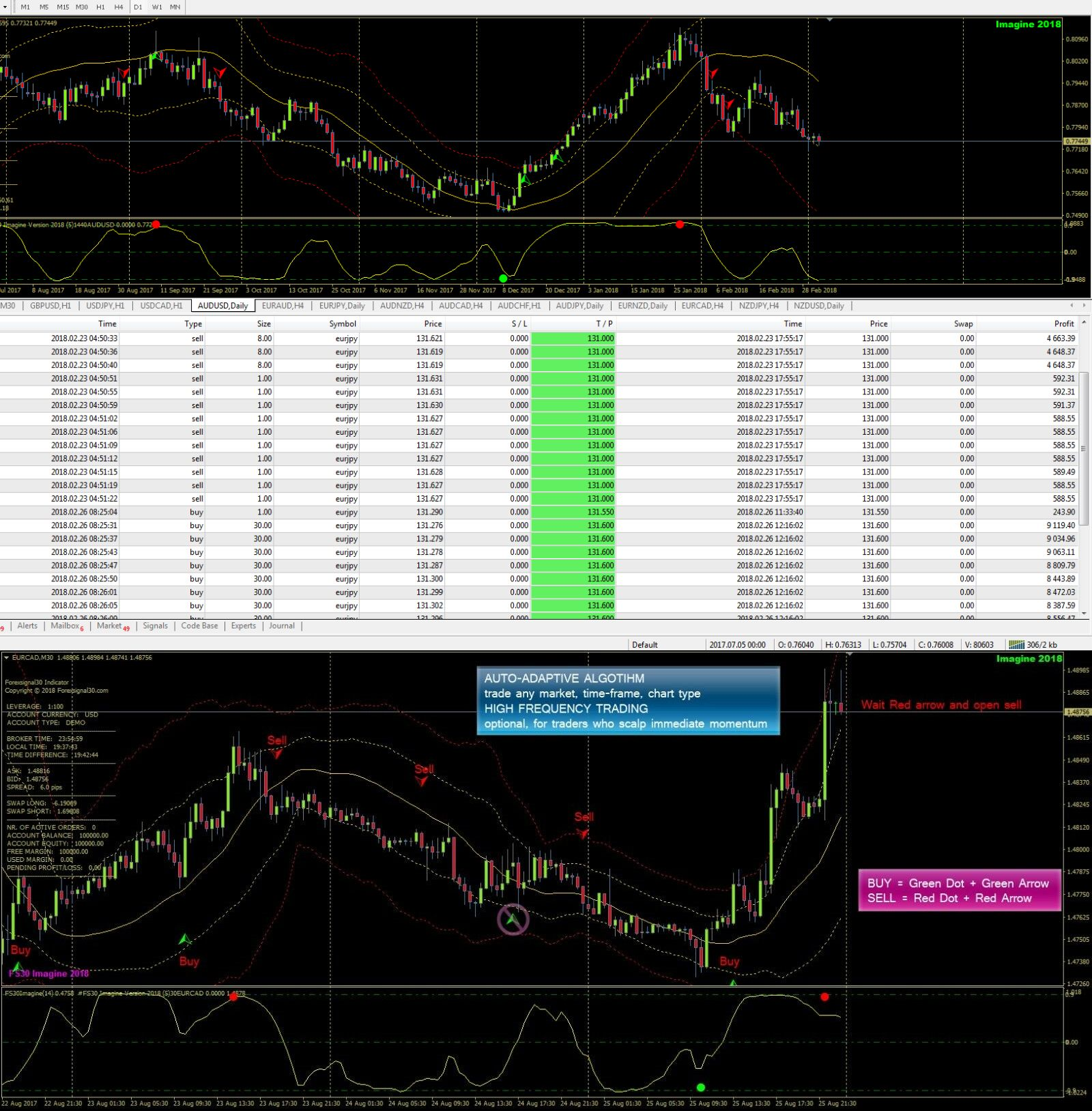 Personal Finance Tax And Legal 158906 The Best Forex Signals 2019
