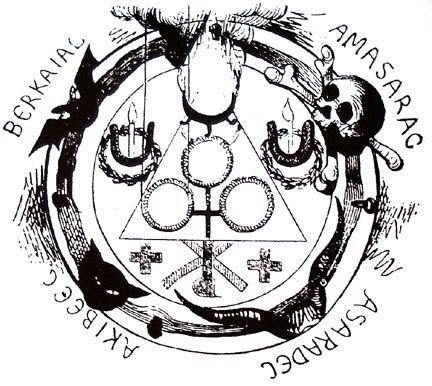 Witchcraft Witchcraft Symbols Occult Symbols Magic Symbols