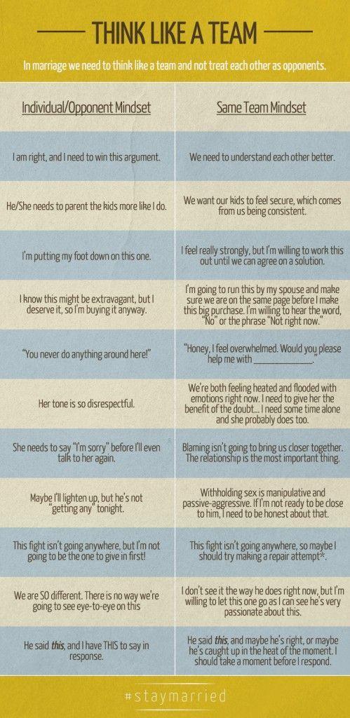 communication dating tips secrets