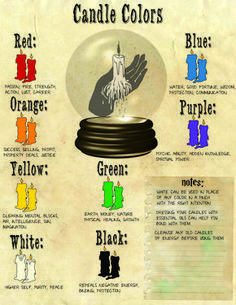 Basic Witchcraft Grimoire Printable Pages, Book of