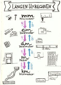 sketchnotes mathe umrechnen l ngen mathematik gymnasium mathe und volksschule. Black Bedroom Furniture Sets. Home Design Ideas