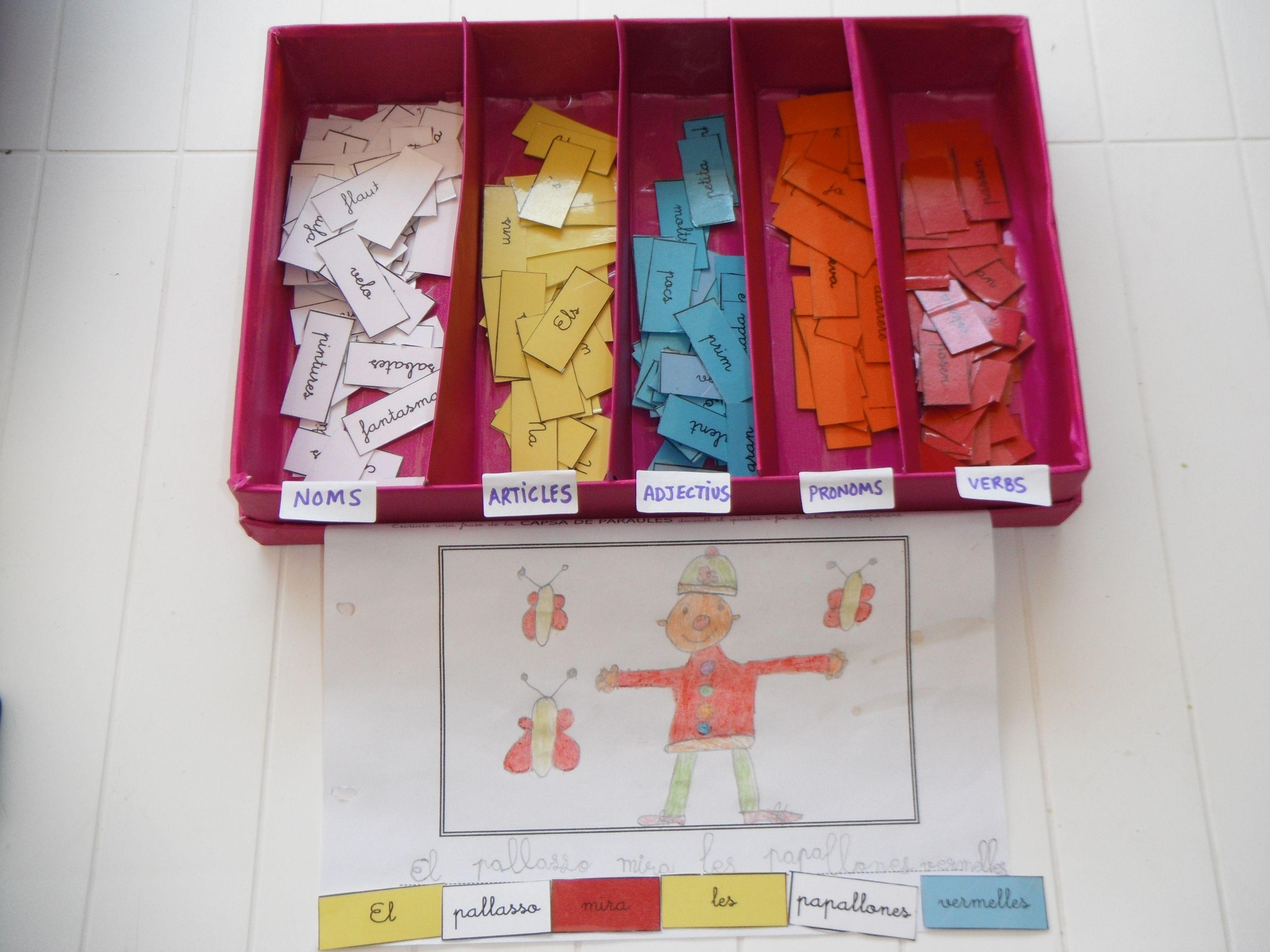 Bygga meningar. Färgkoda satsdelarna
