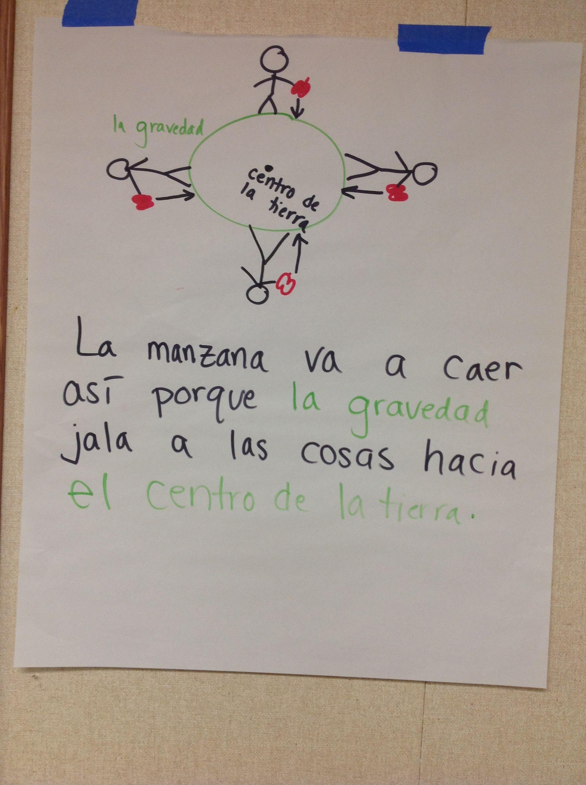 Pin By Nicole Grambo On Dual Language 5o Grado De