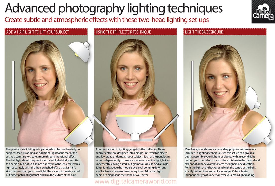 home lighting techniques. 3 Advanced Studio Lighting Techniques Every Portrait Photographer Should Try Home