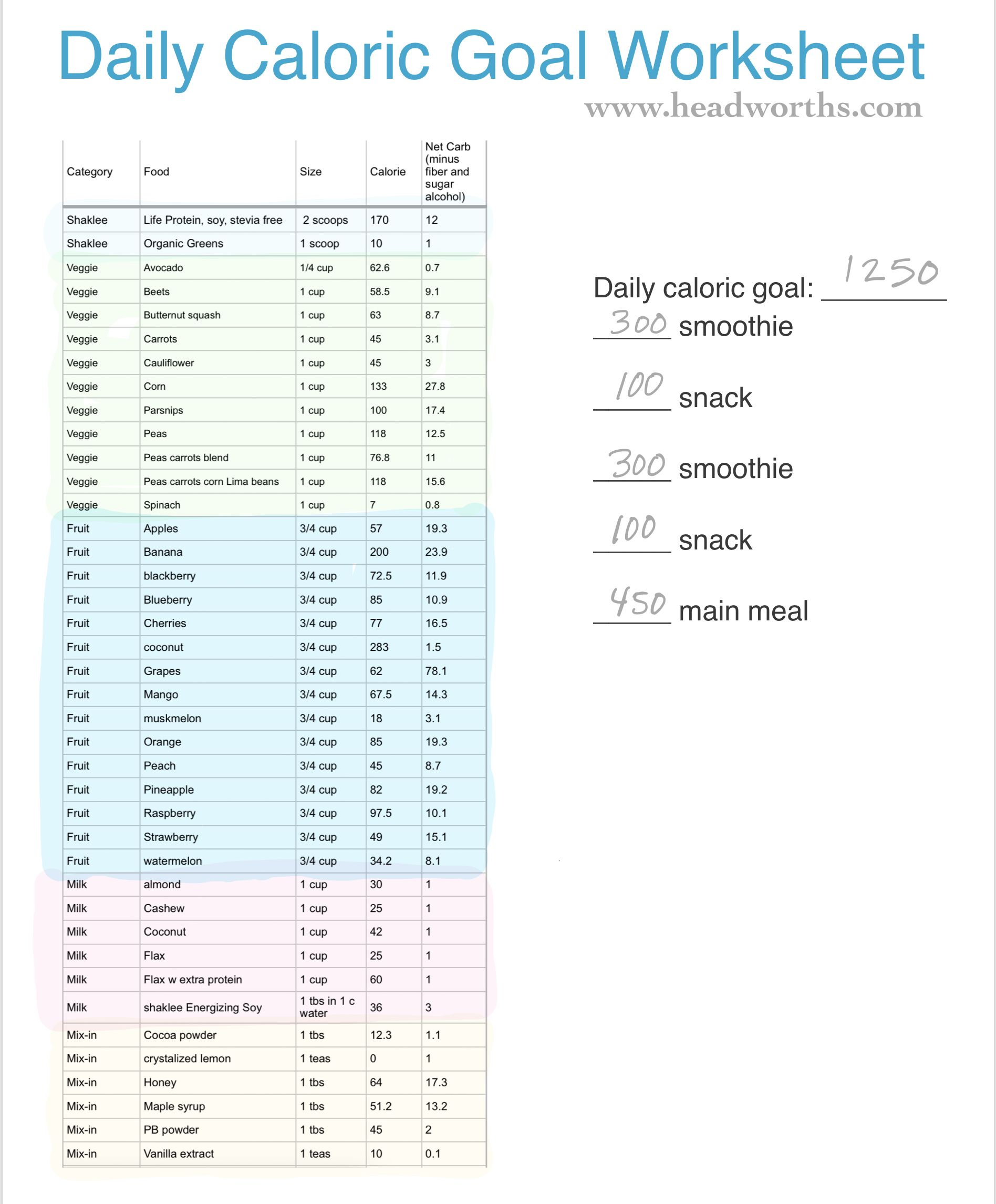 Daily Caloric Goal Worksheet