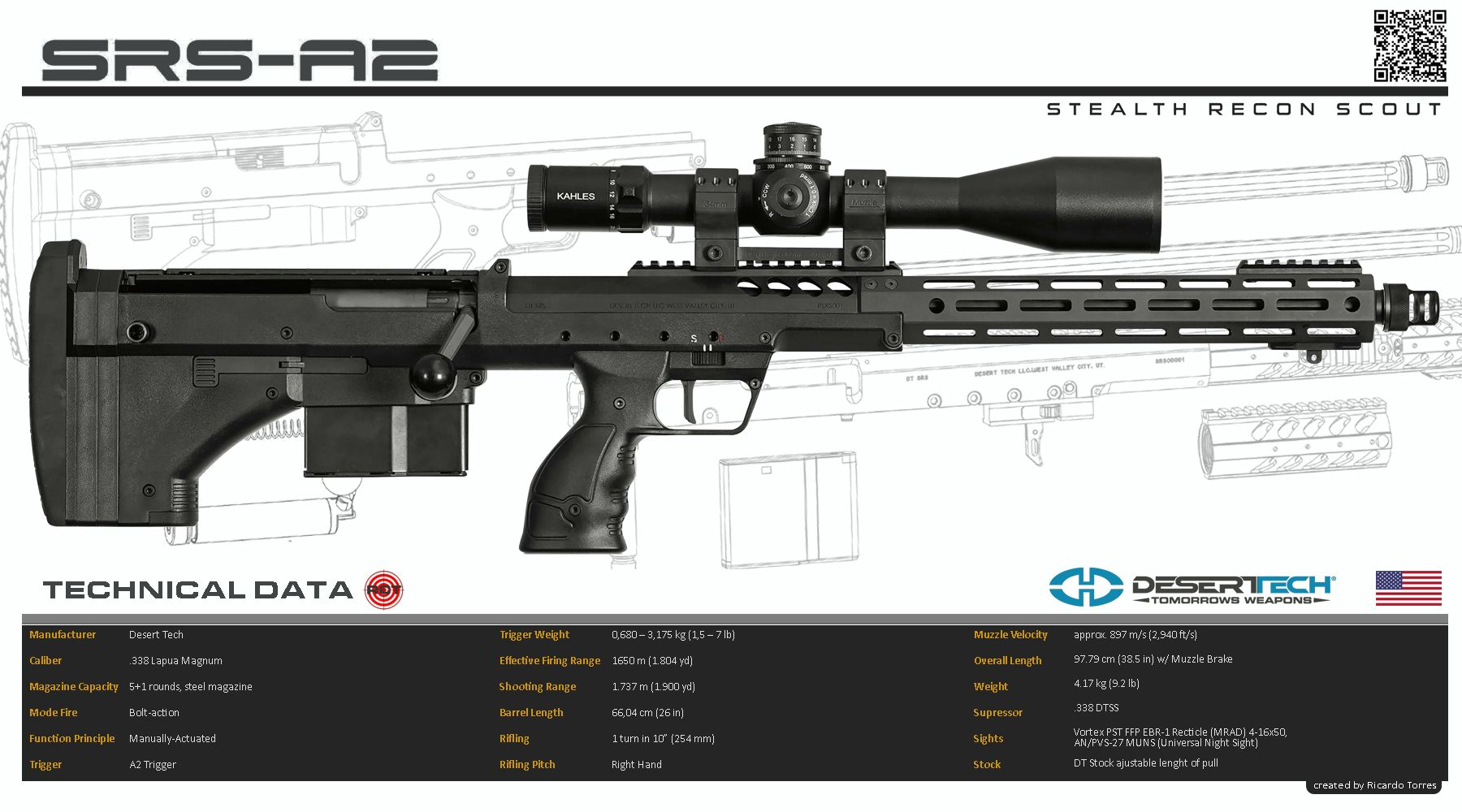 Desert Tech SRSA2 Espingardas, Fuzil de assalto, Fuzil