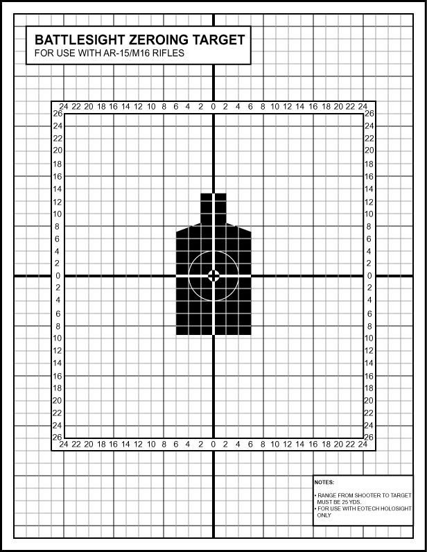 photograph regarding Printable Zeroing Targets identified as AR-15 Zero Objectives Printable Amazing Instagram, Motion pictures