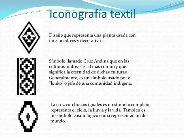 Simbolos Precolombinos Y Su Significado Buscar Con Google