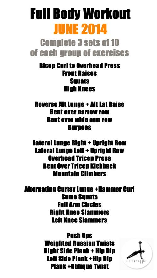 total body circuit training workouts