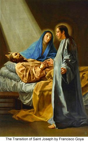 The Transition of Saint Joseph by Francisco Goya