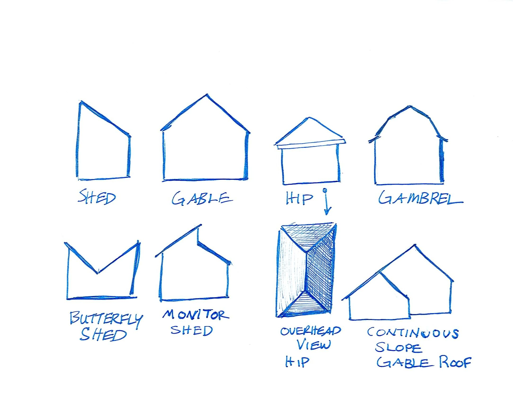 Hip roof vs gable roof and its advantages u disadvantages