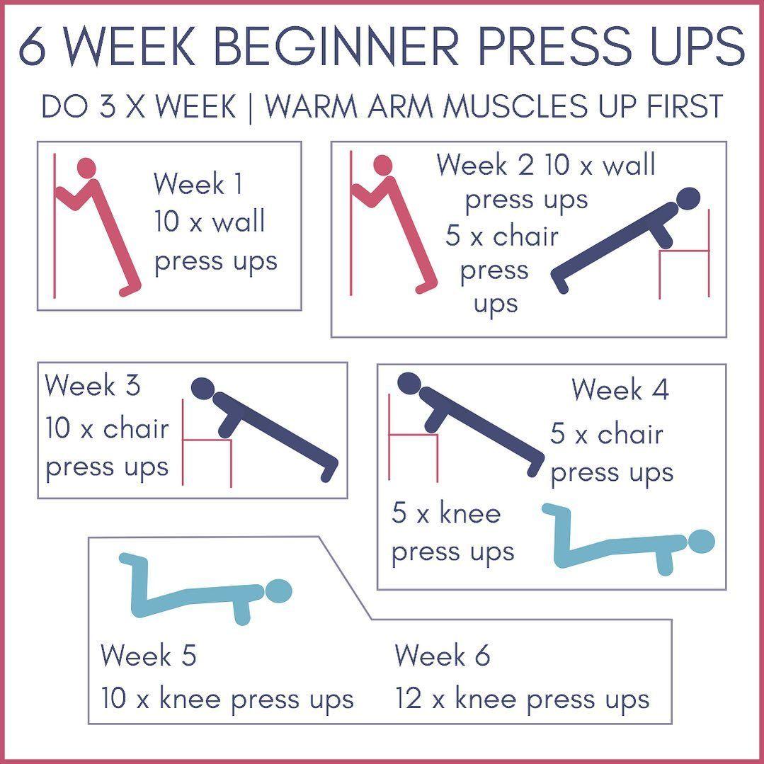 Pin By Zara Lambeth On Fitnessblogboard In