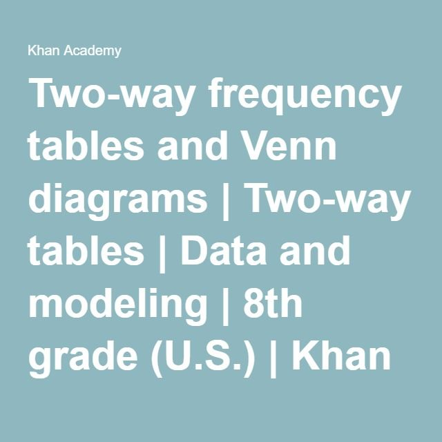 Two Way Frequency Tables And Venn Diagrams Two Way Tables Data