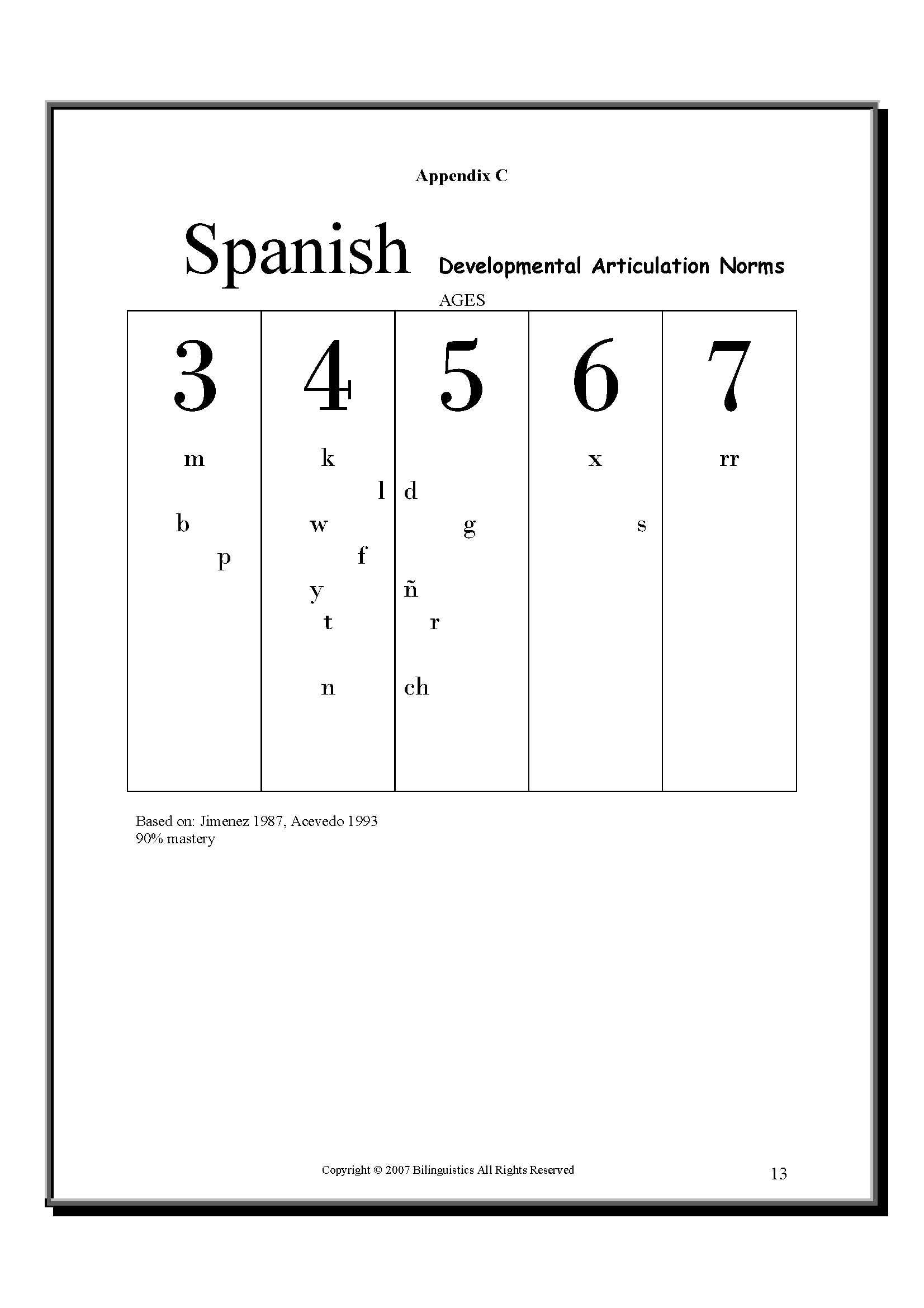 Spanish Development Articulation Norms