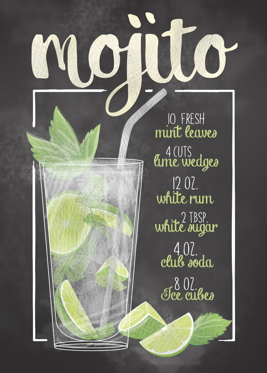 Cocktail Bar Mojito Poster Print By Giovanni Poccatutte Displate In 2020 Mojito Cocktail Alcohol Drink Recipes Drinks Alcohol Recipes