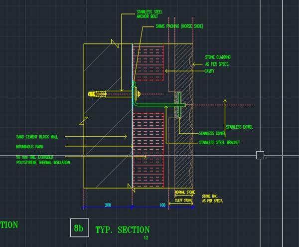 Typical Architecture Details | Architecture Details | Architecture