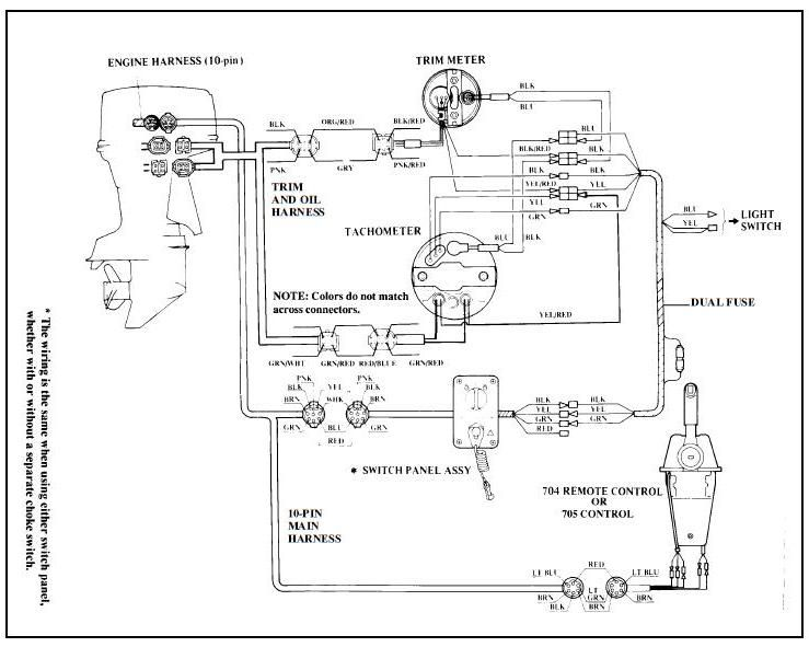 F70 Yamaha Trim Gauge Wiring - Wiring Diagram Img on