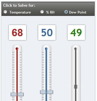 This Interactive Calculator Shows The Relationship Between Temperature Humidity And Dew Point Online Homeschool Homeschool Resources Solving