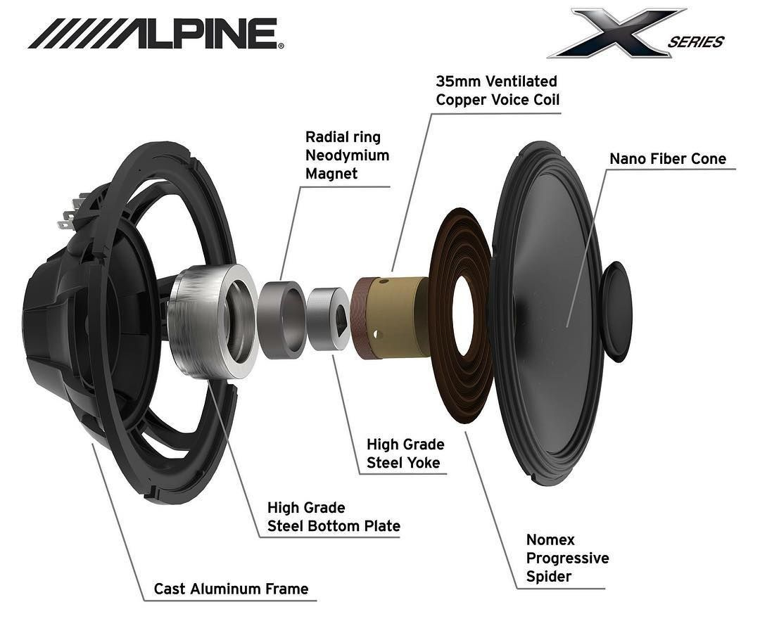The Alpine X Series Speakers Are Loaded With High End Speaker