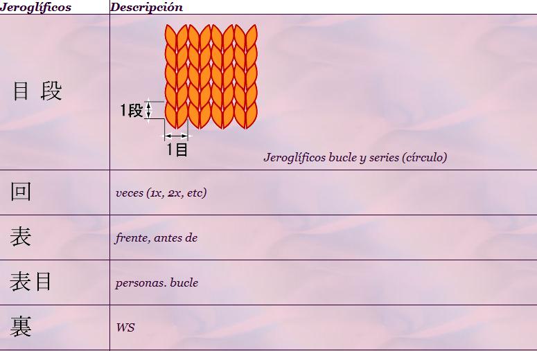 Como Interpretar o Leer los Patrones de Crochet Chinos - Patrones ...