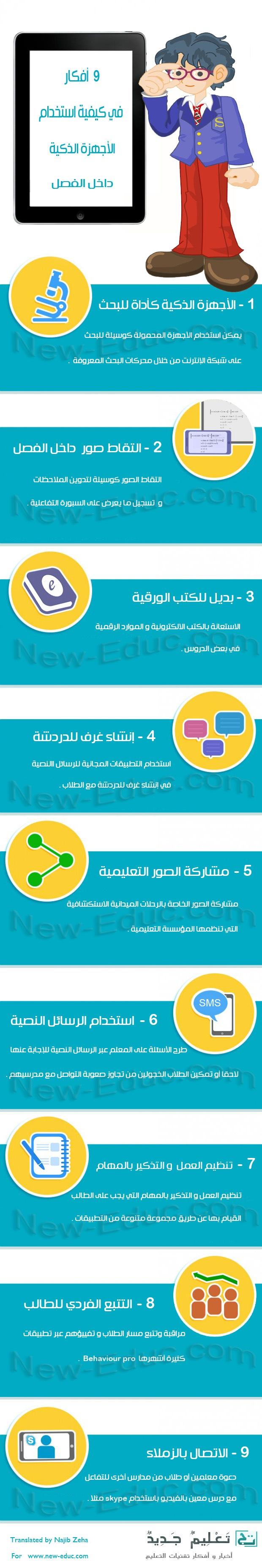 أفكار في كيفية استخدام الأجهزة الذكية داخل الفصل Http Www New Educ Com Conseils Pour Utiliser Les Smartphones En Classe Education Teaching Arabic Resources