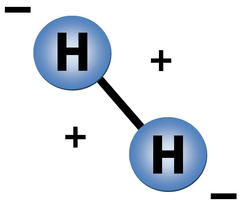 The lightest element on the periodic table is hydrogen the atomic the lightest element on the periodic table is hydrogen the atomic weight of hydrogen is urtaz Gallery