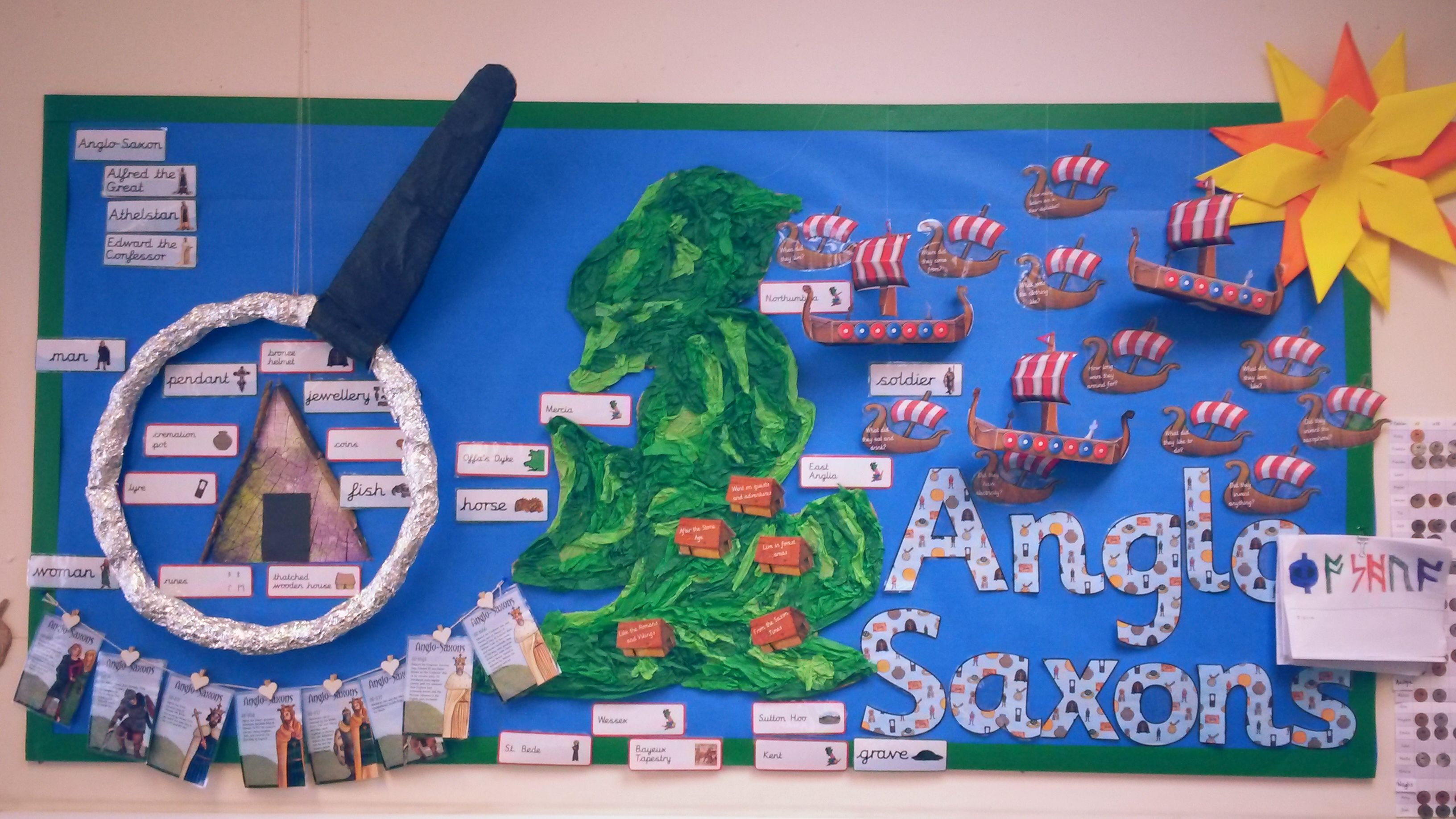 Anglo Saxon Topic Display Includes Events Cards On The