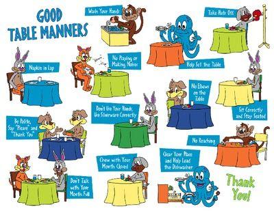 Respect Worksheets for Kindergarten | respect good manners ...