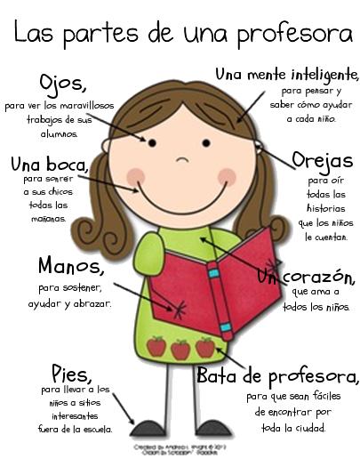 Las Partes De Una Maestra Graduacion Ariadna Feliz Dia