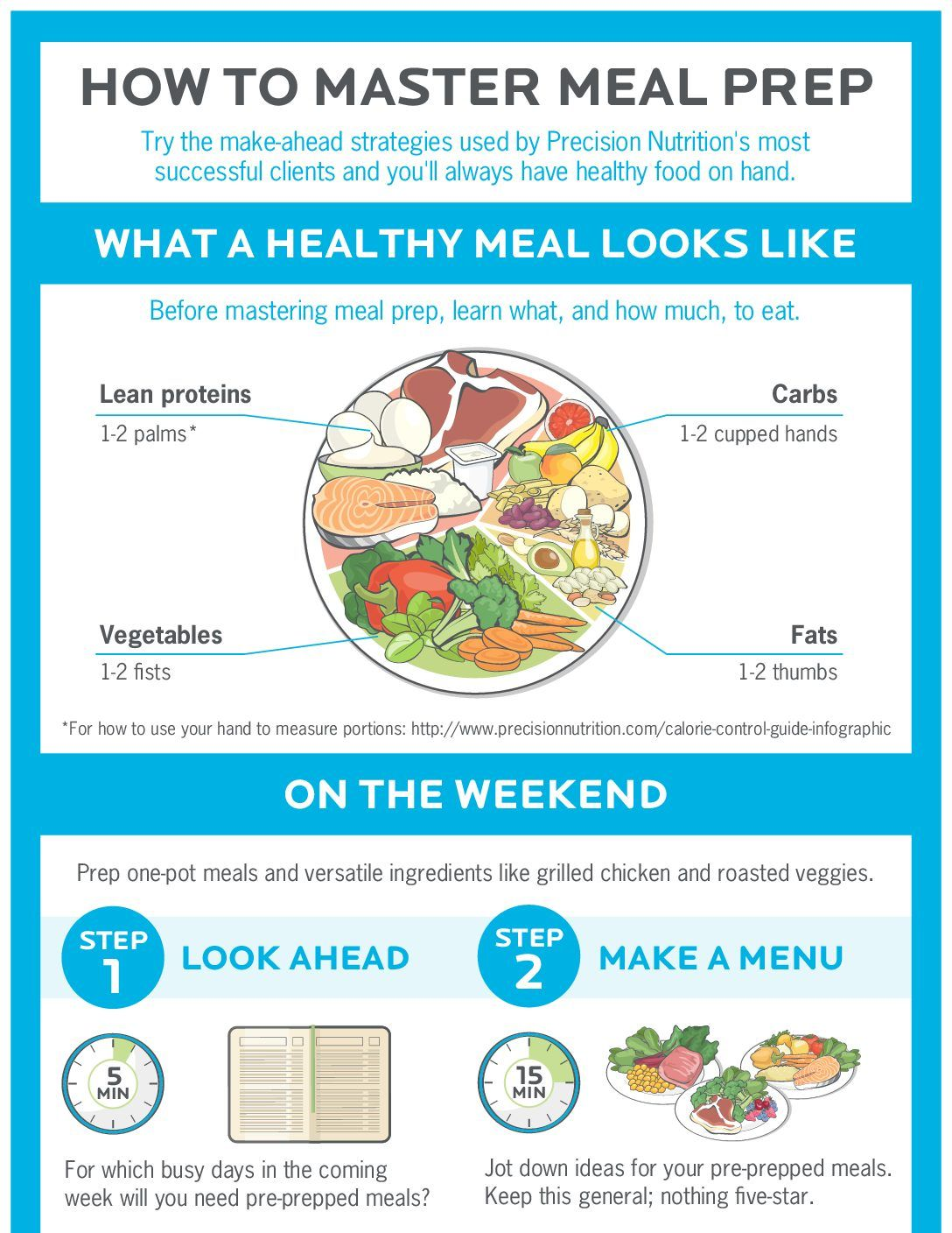 infographics [FREE downloads for health and fitness pros] in 2020 ...