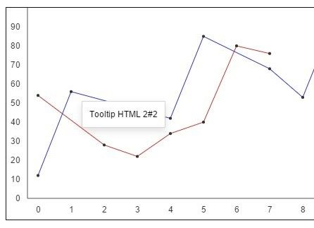 Basic line chart plugin with jquery and canvas linechartjs ccuart Images