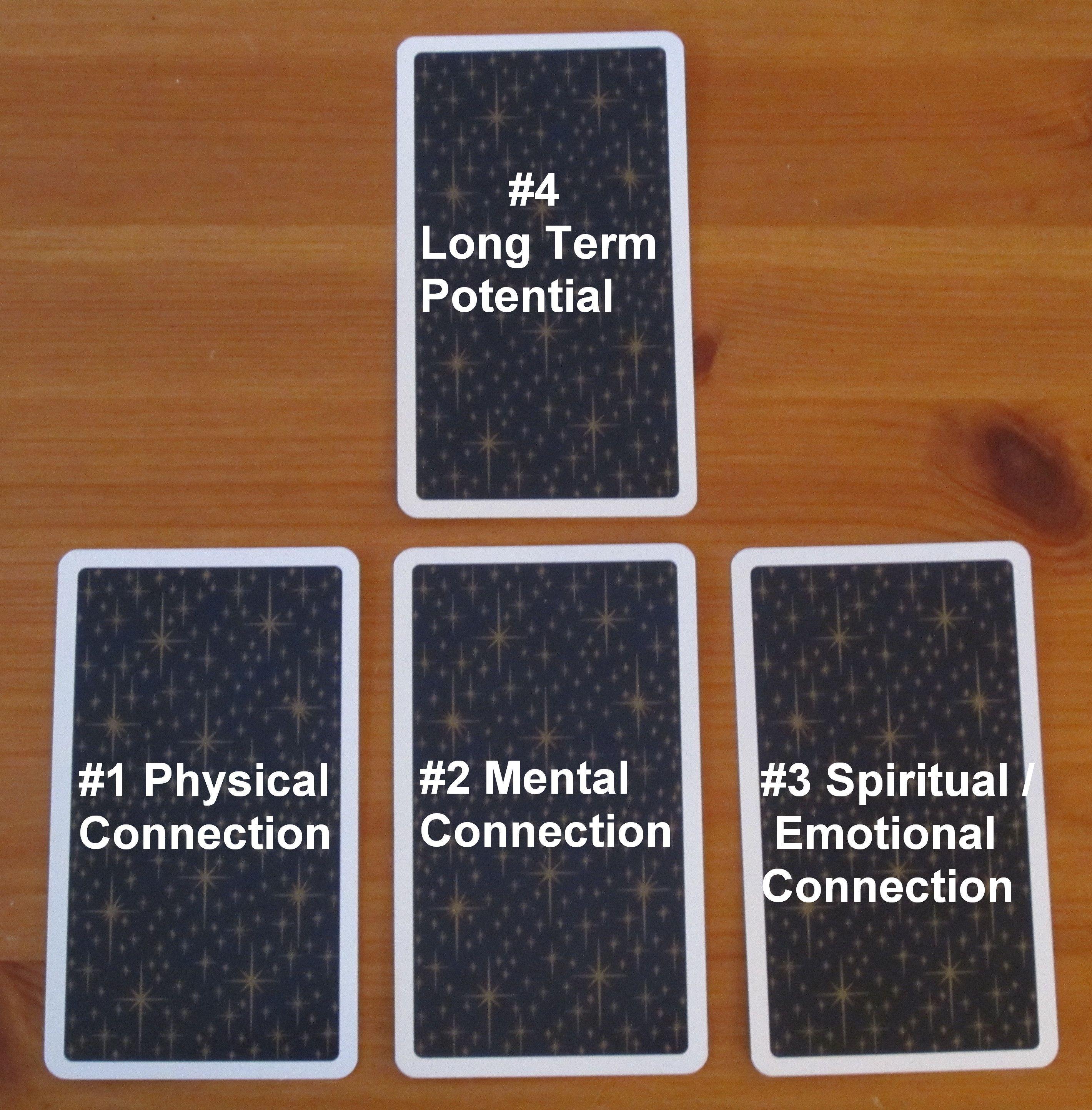 love relationship tarot card spread   tarot   Love tarot