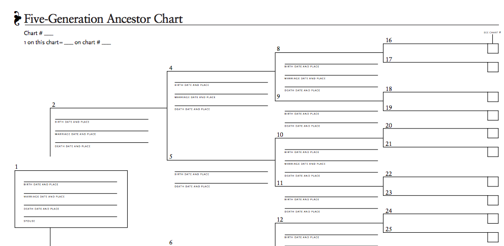 Download Our 5 Generation Ancestor Chart Genealogy Pinterest