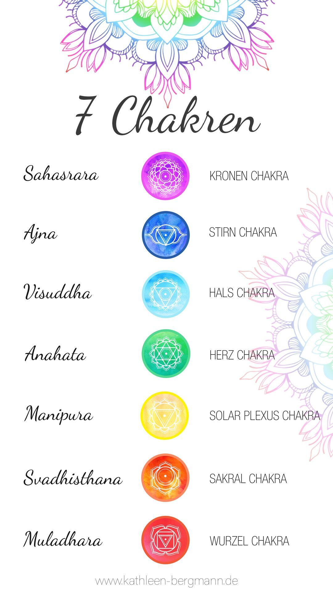 Significance of the 7 chakras - introduction to energy work -  Everything you should know about the 7 chakras and their meaning and how you can work with the chak - #asana #chakras #energy #Exercise #introduction #Meditation #namaste #significance #VinyasaYoga #work #YinYoga #YogaFitness #YogaFlow #Yogagirls #YogaLifestyle #Yogaposes #YogaSequences