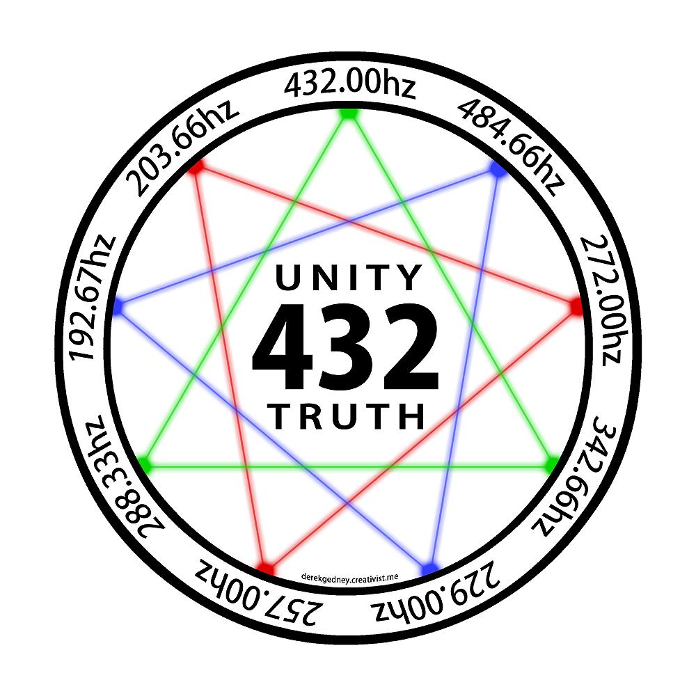 derek gedney creativist 432hz vs 528hz now know new sacred geometry geometry. Black Bedroom Furniture Sets. Home Design Ideas