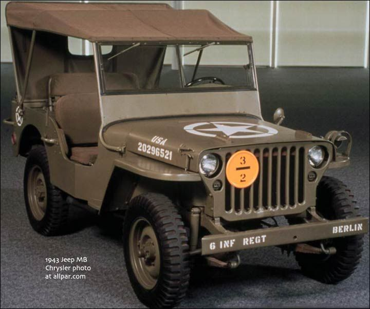 Old Postal Jeeps For Sale: Jeep MA And MB: Military Jeeps
