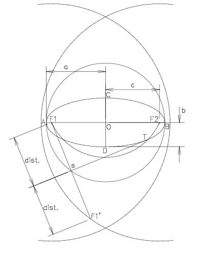 Elipse Dibujo Tecnico Tecnicas De Dibujo Disenos De Unas Elementos