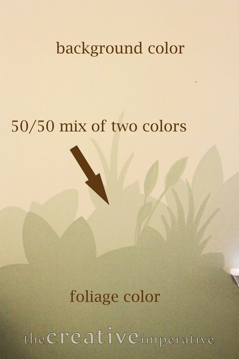 Tips and tricks for painting a wall mural. - The Creative Imperative ...