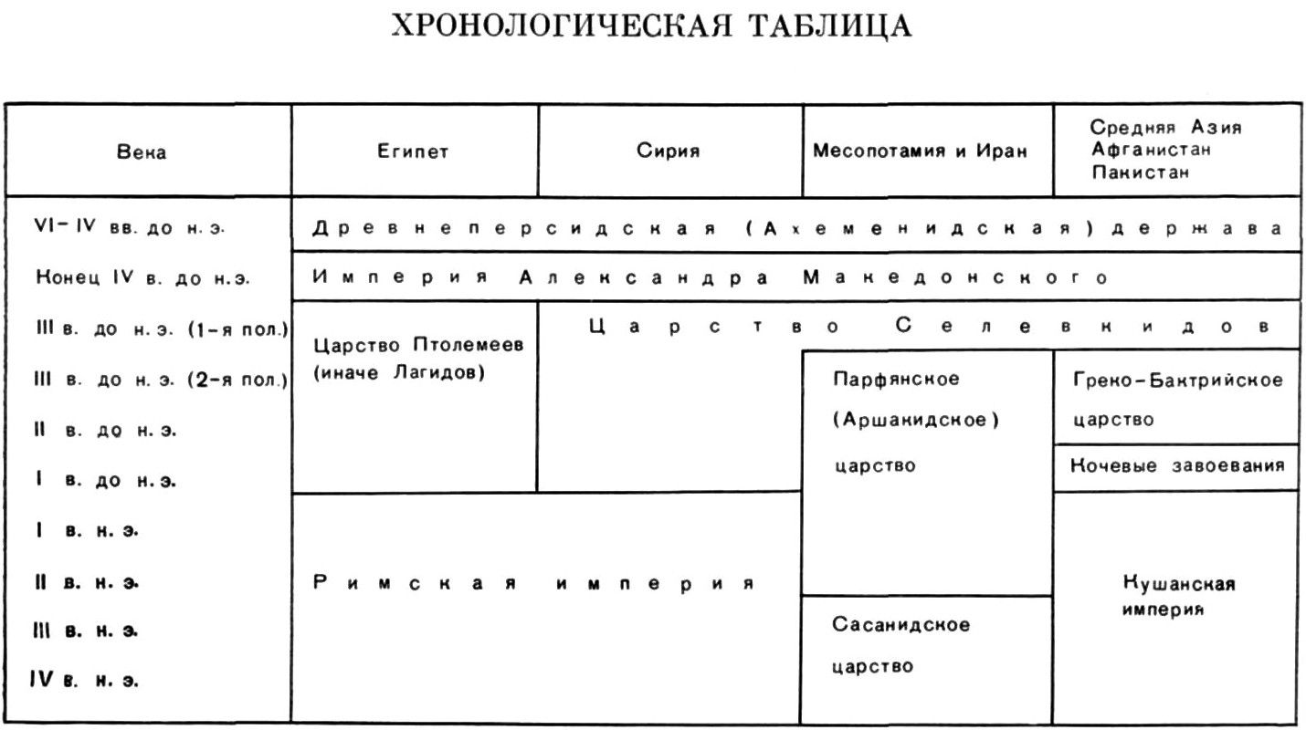 Учебник черкесс по микробиологии