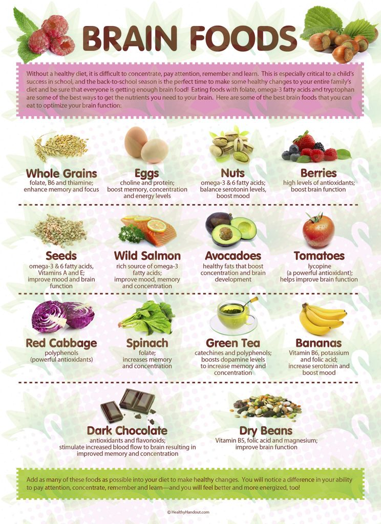 Food for the pea size overworked brain Whole Life Career! Diet - potassium rich foods chart