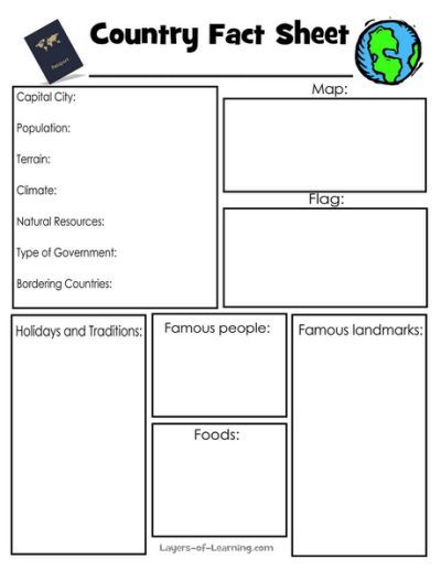 Peru passport template for kids - Yahoo Search Results Middle - fact sheet template