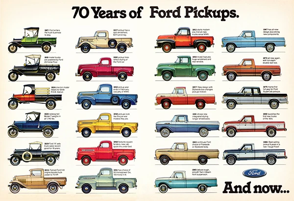 70 Years Of Ford Pickups 1917 1986 Promotional Advertising