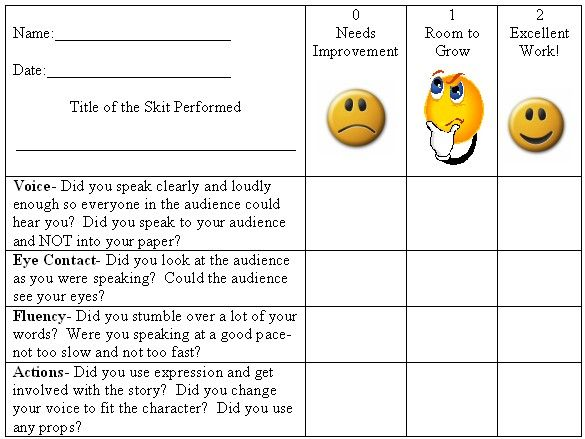 Reader theater student self-evaluation Looks helpful - self evaluations